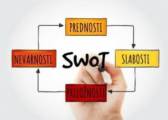 Metoda analize SWOT